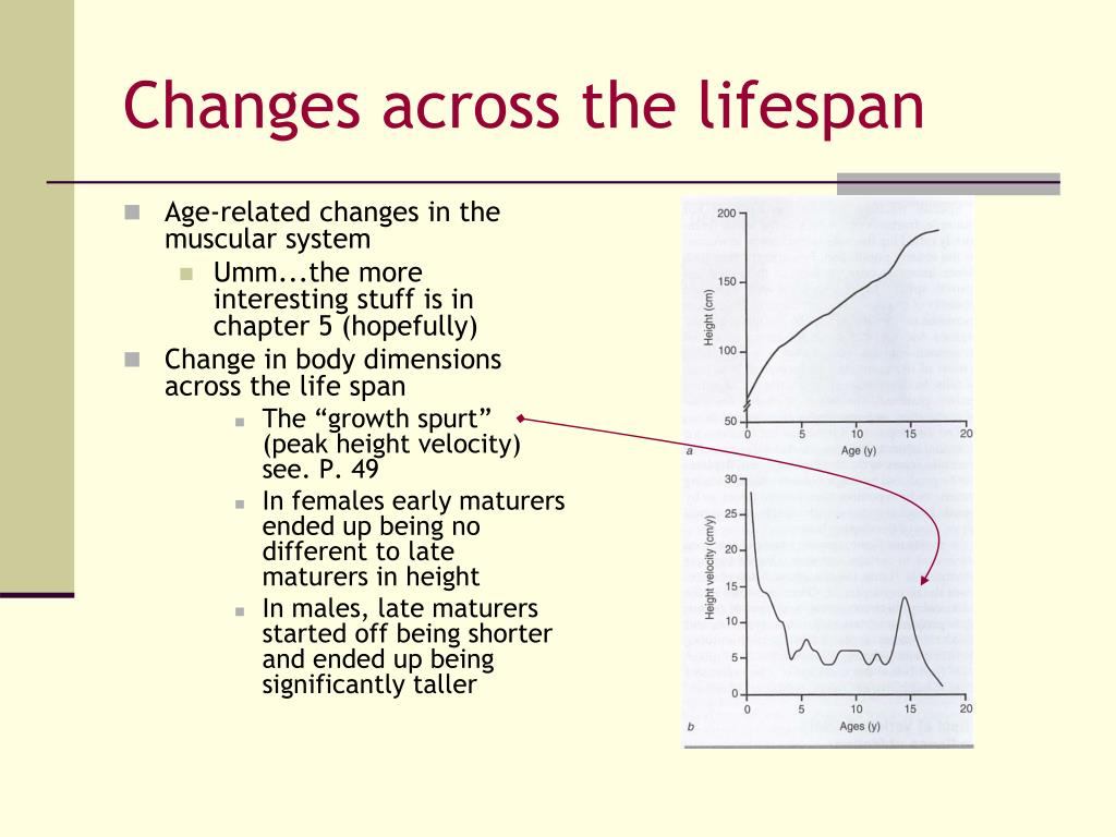 Changes across the lifespan