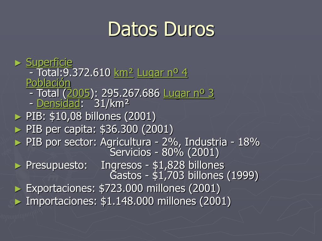 Datos Duros