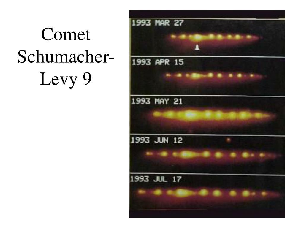 Comet Schumacher-Levy 9
