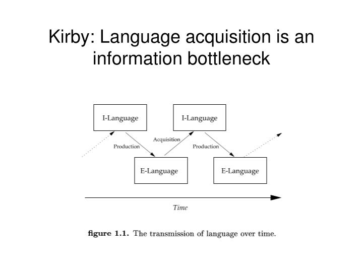 Kirby language acquisition is an information bottleneck