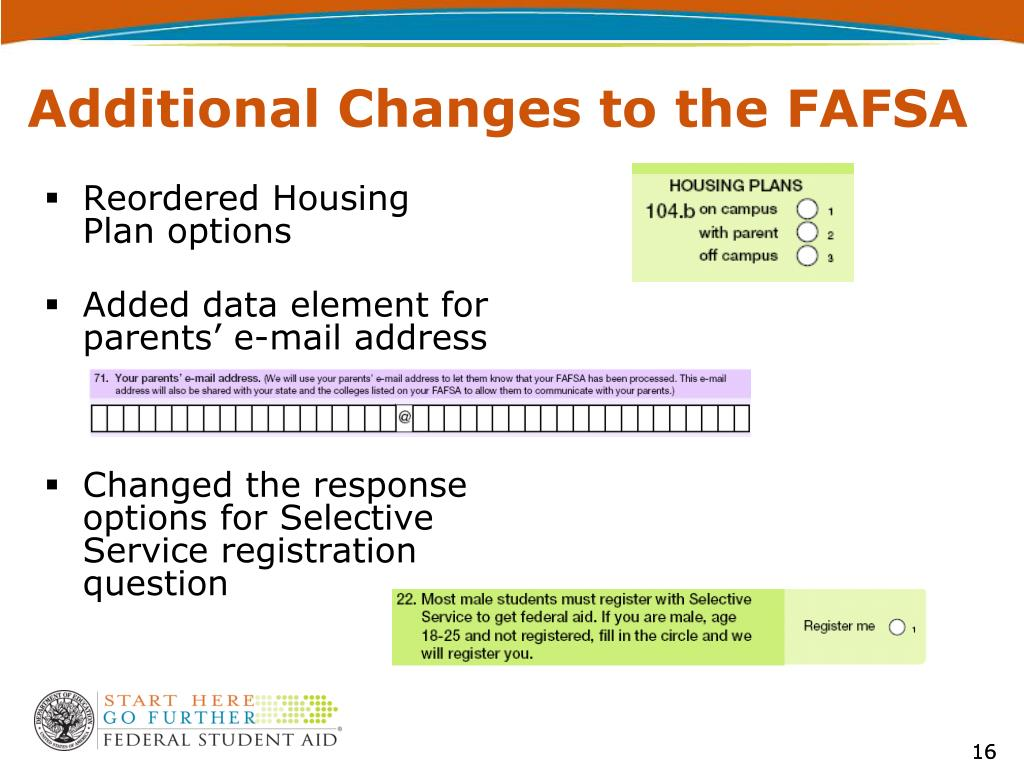 Reordered Housing Plan options