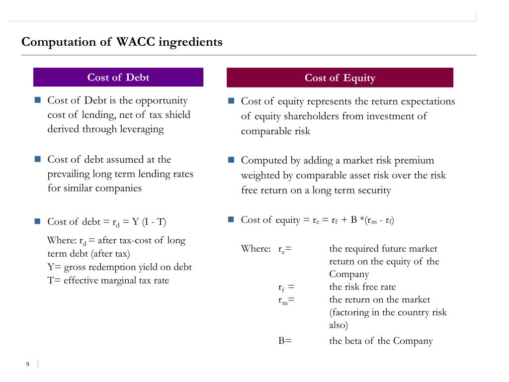 Computation of WACC ingredients