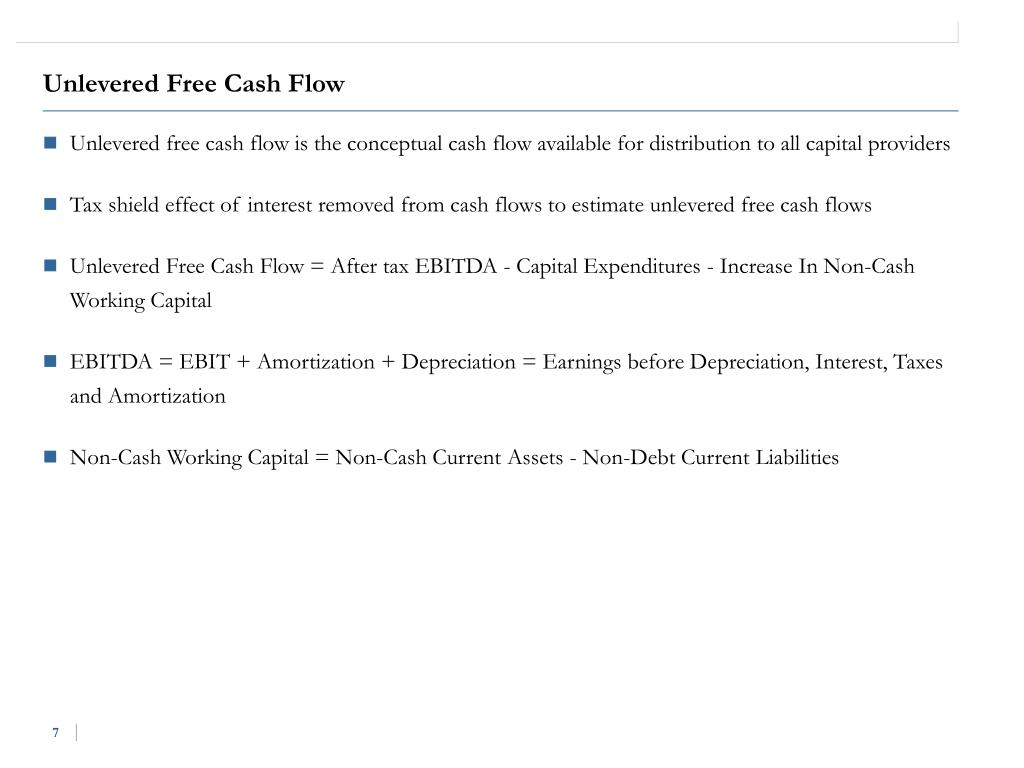 Unlevered Free Cash Flow