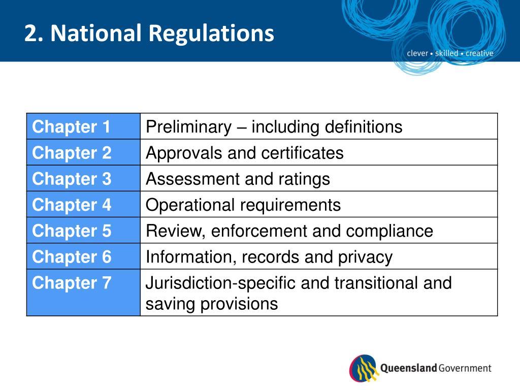 2. National Regulations