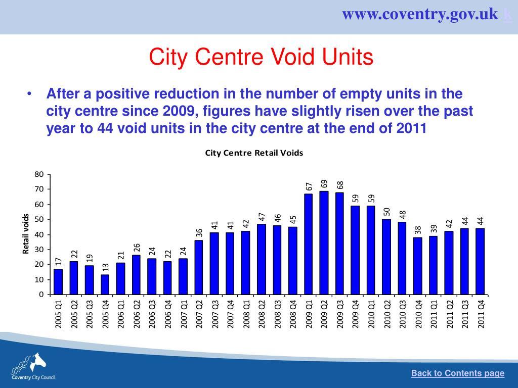 City Centre Void Units