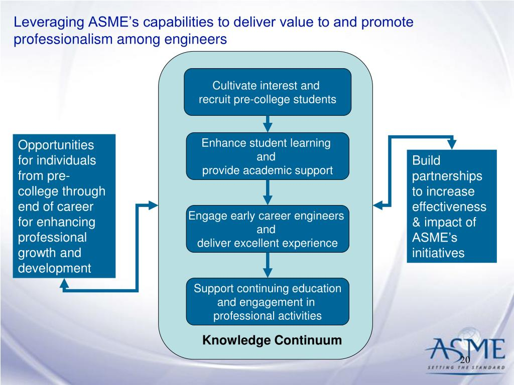Leveraging ASME's capabilities to deliver value to and promote professionalism among engineers