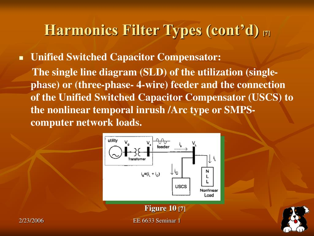 Harmonics Filter Types (cont'd)