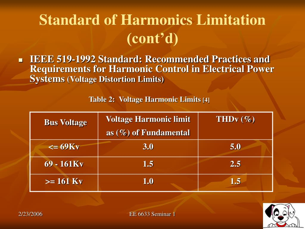 Standard of Harmonics Limitation (cont'd)