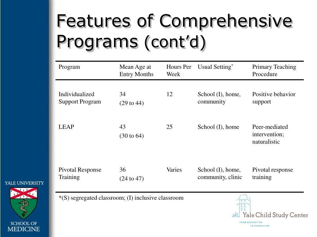 Features of Comprehensive Programs