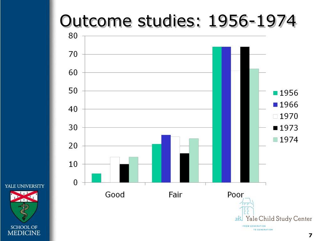 Outcome studies: 1956-1974