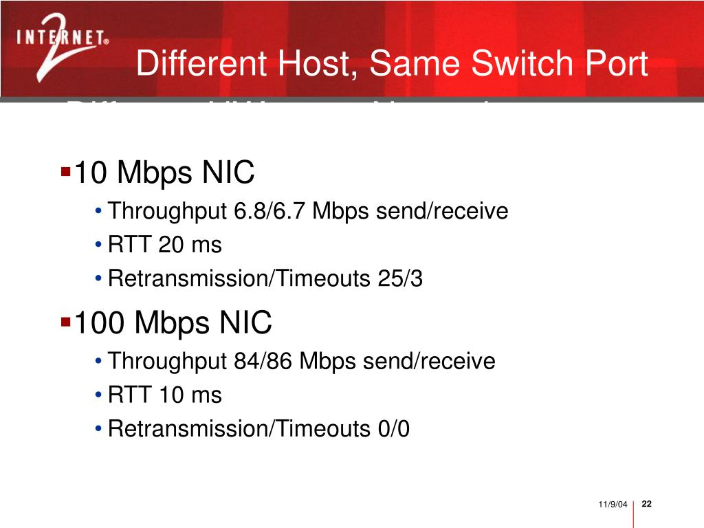Different HW same Network port