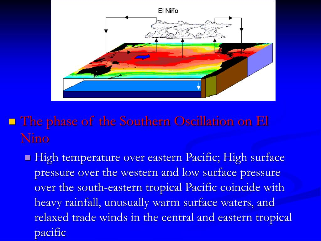 The phase of the Southern Oscillation on El Nino