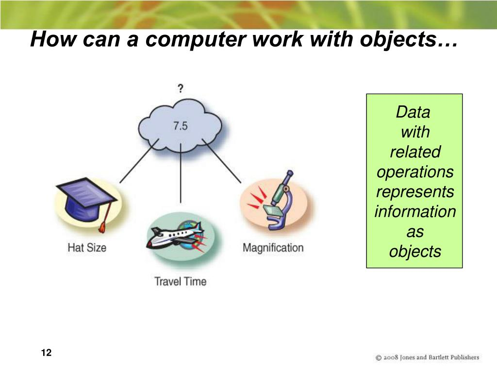 How can a computer work with objects…