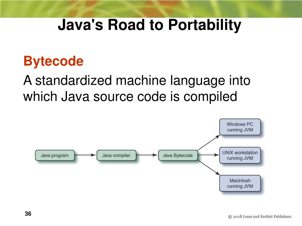 Java's Road to Portability