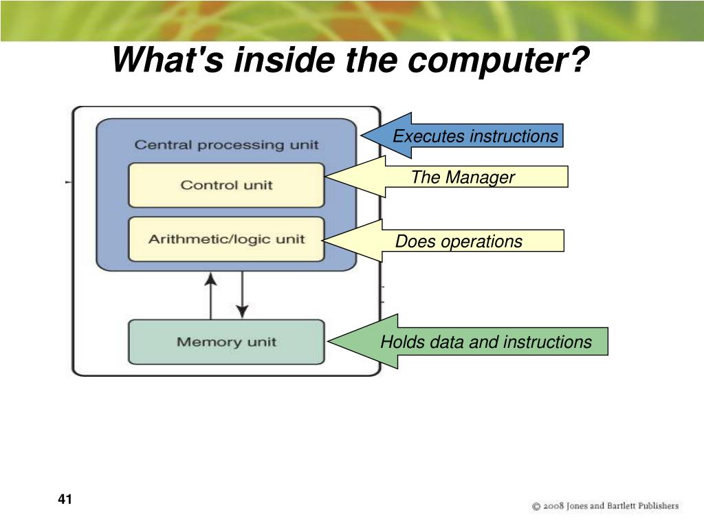 What's inside the computer?