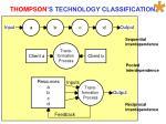 thompson s technology classification