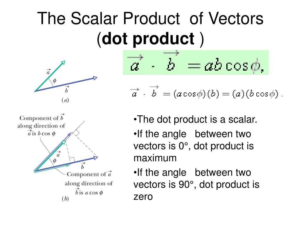 The Scalar Product  of Vectors