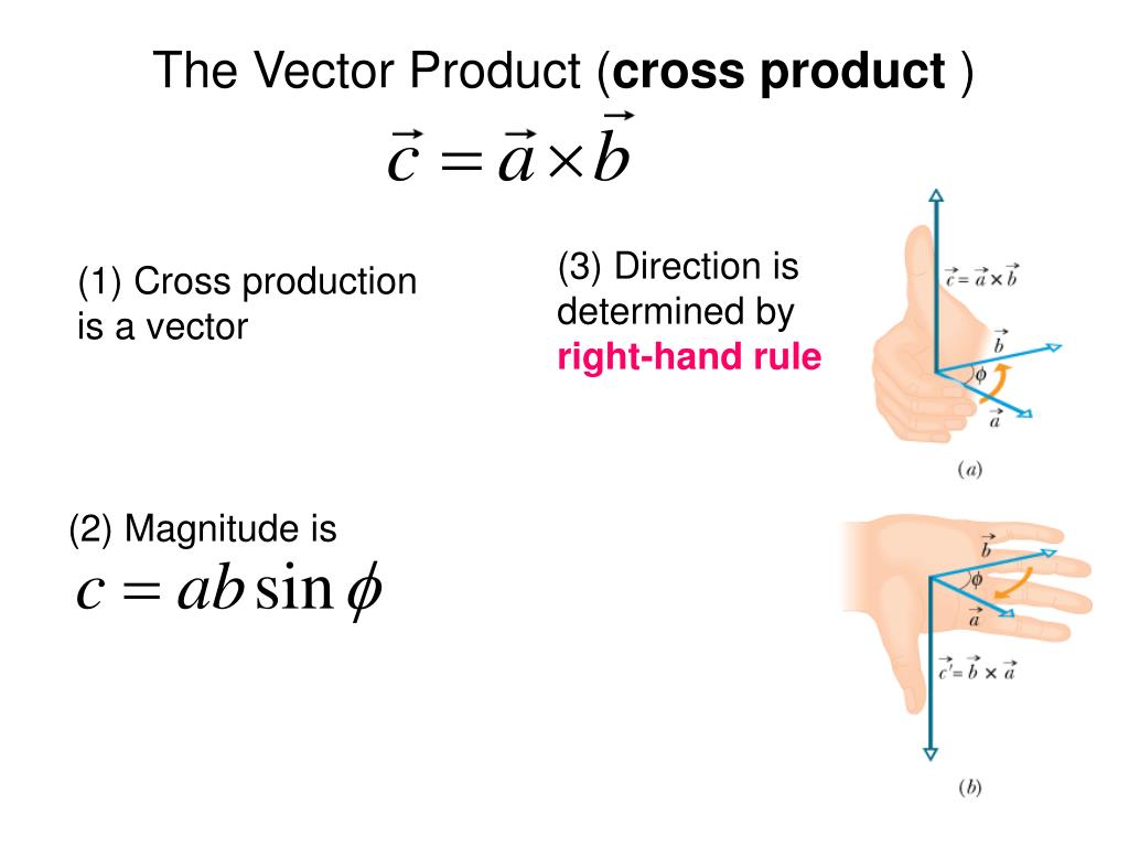 The Vector Product (