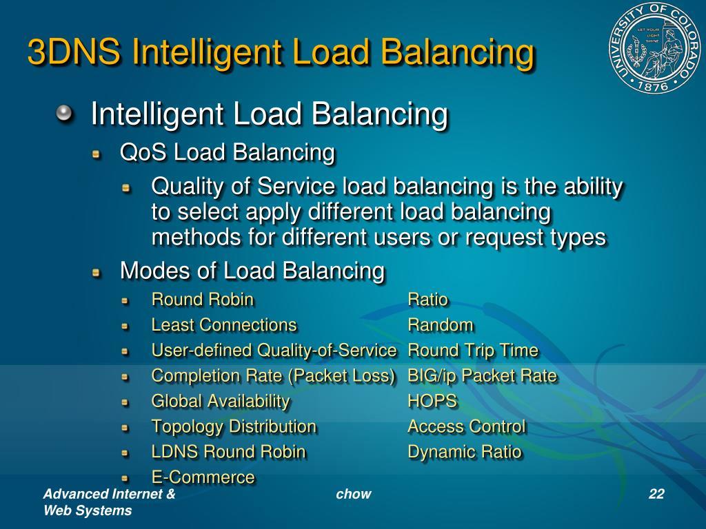 3DNS Intelligent Load Balancing