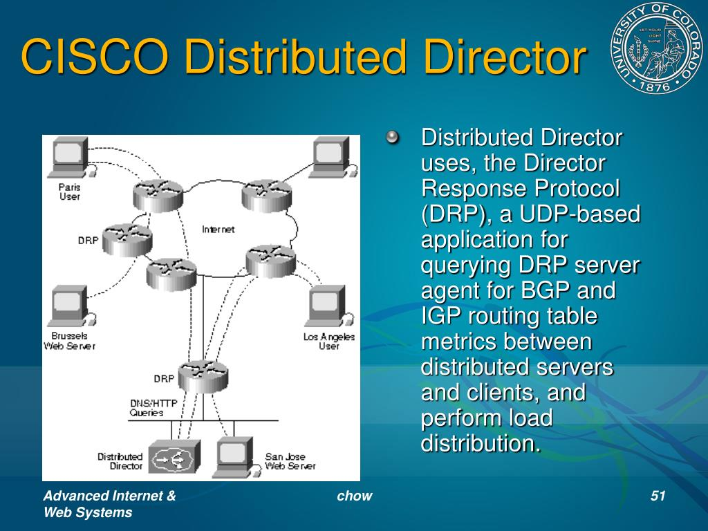CISCO Distributed Director