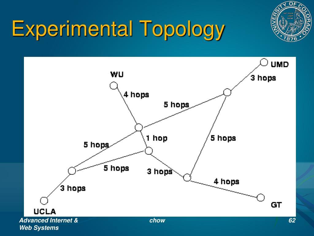 Experimental Topology