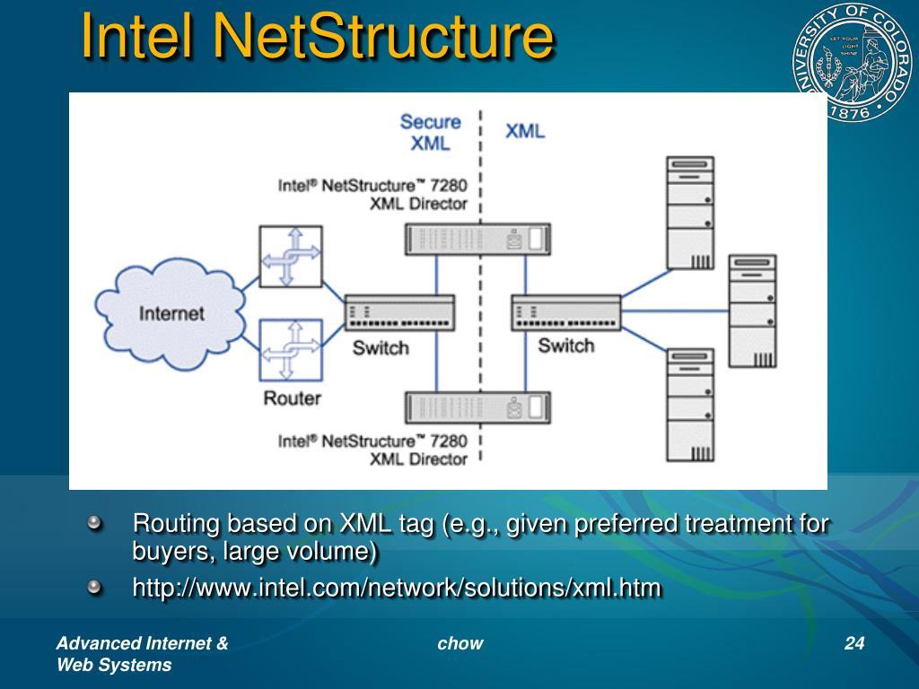 Intel NetStructure
