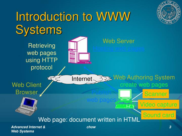 Introduction to www systems