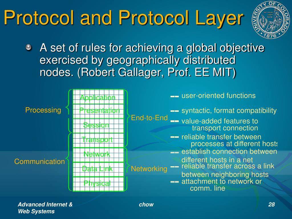 Protocol and Protocol Layer