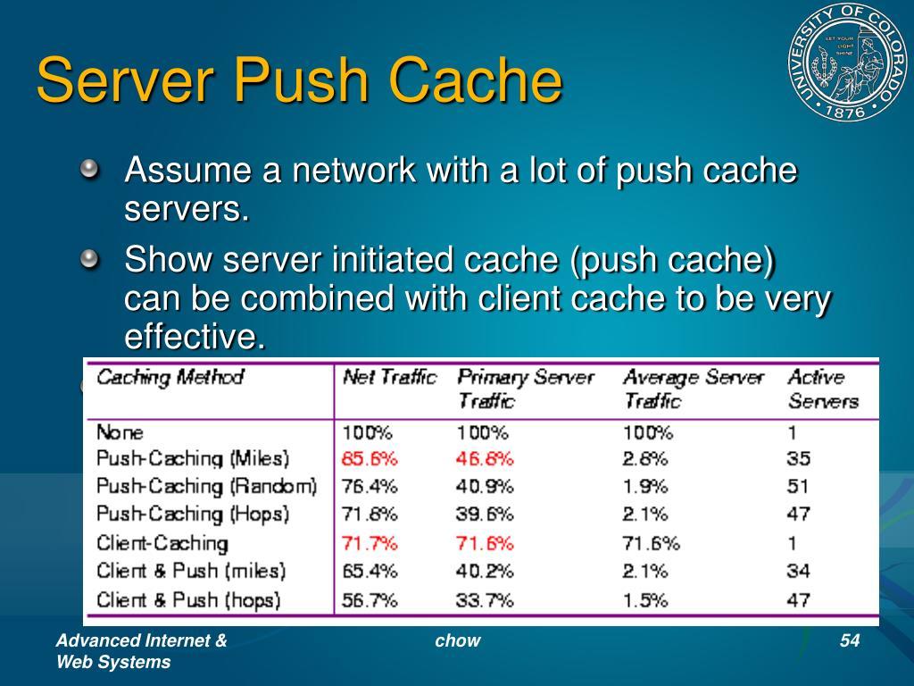 Server Push Cache