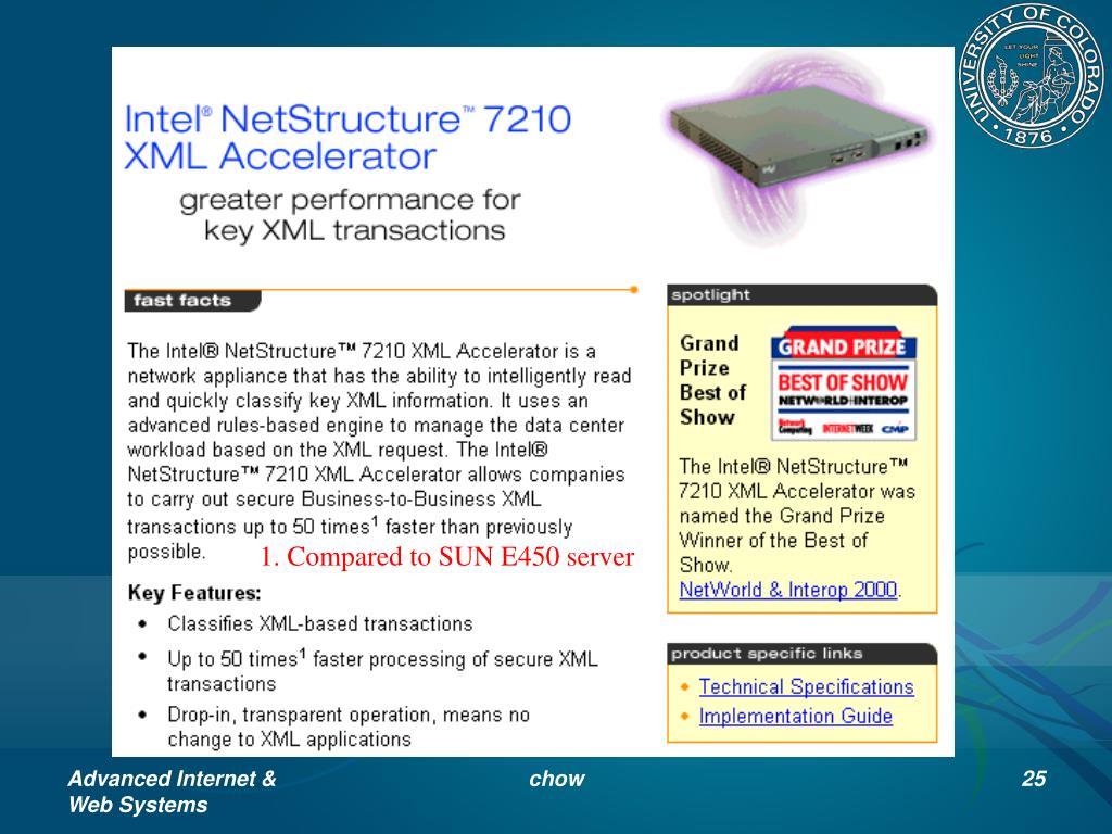1. Compared to SUN E450 server