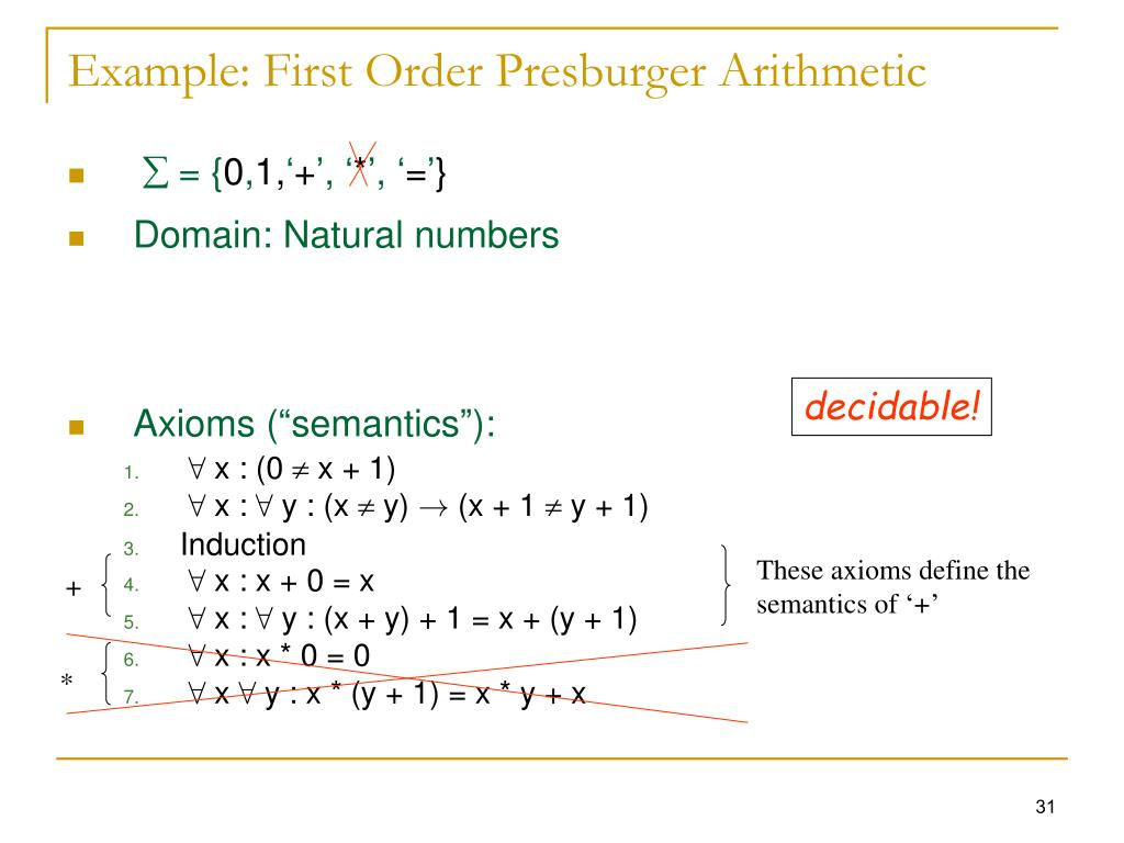 Example: First Order Presburger Arithmetic