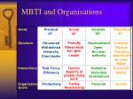 mbti and organisations