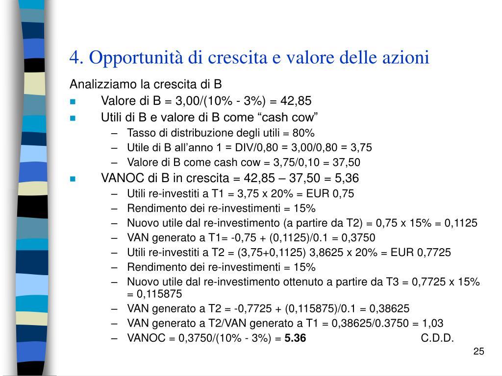 4. Opportunità di crescita e valore delle azioni