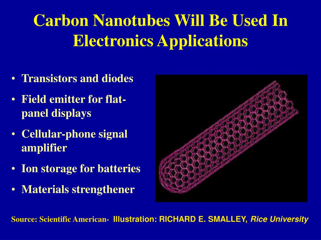 Carbon Nanotubes Will Be Used In Electronics Applications