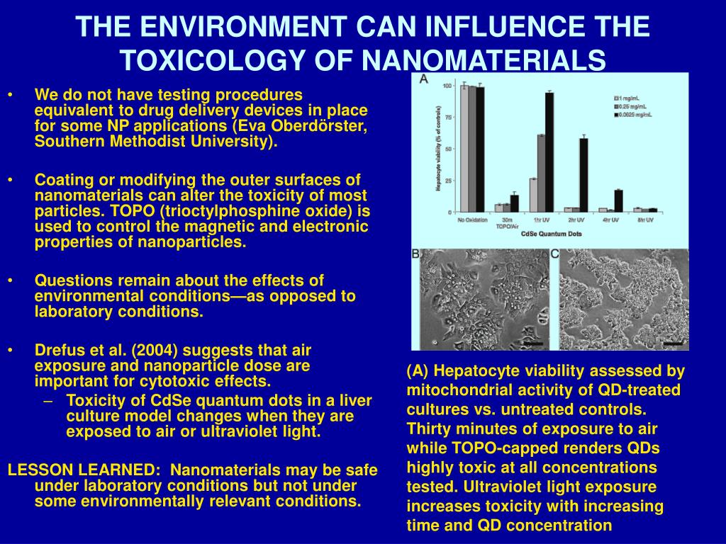 THE ENVIRONMENT CAN INFLUENCE THE TOXICOLOGY OF NANOMATERIALS