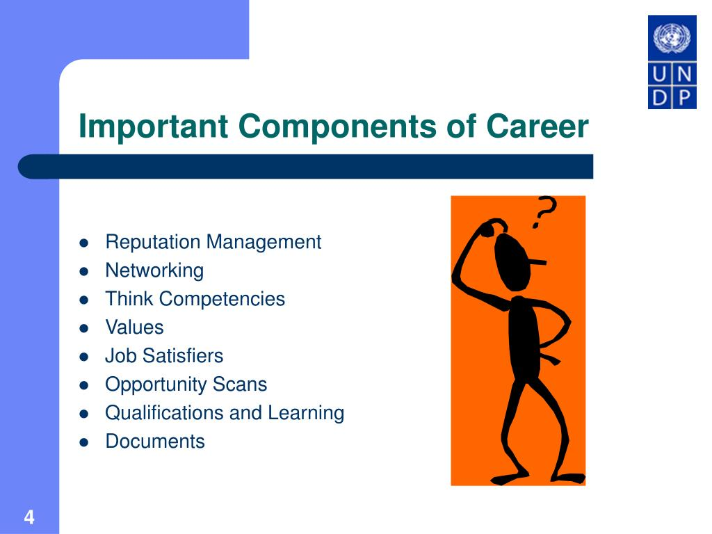 Important Components of Career