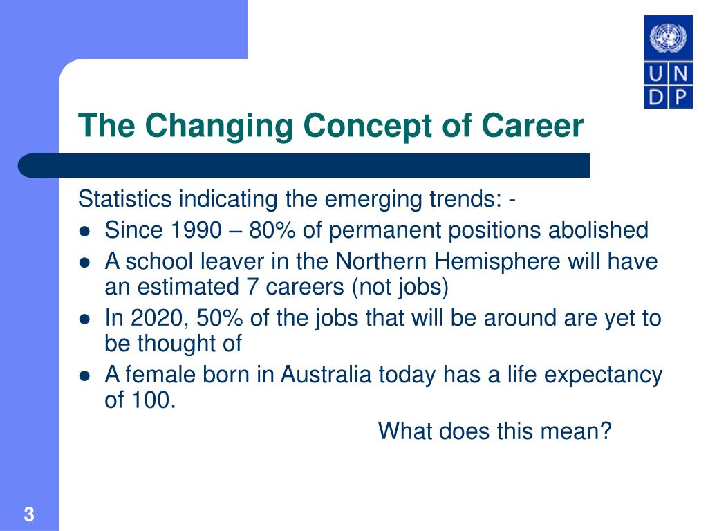 The Changing Concept of Career