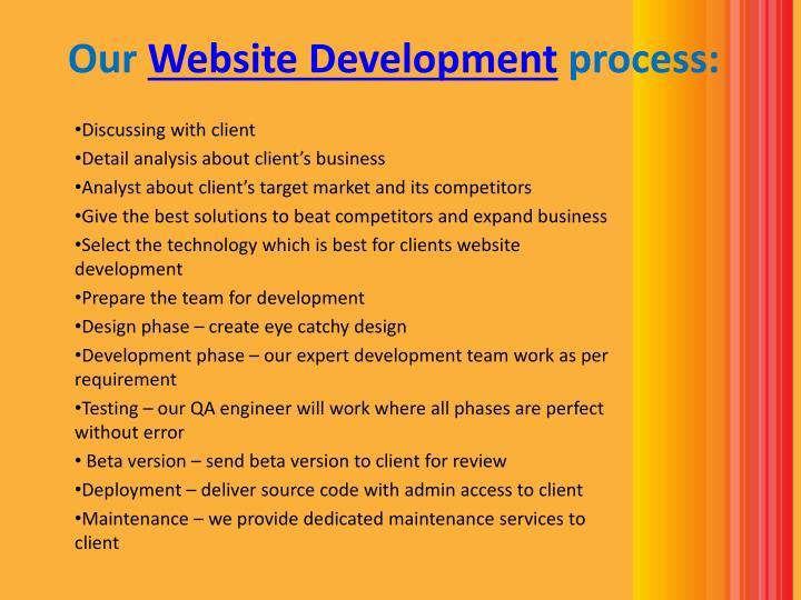 Our website development process