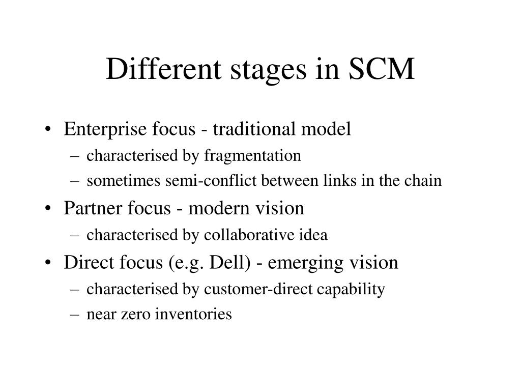 Different stages in SCM