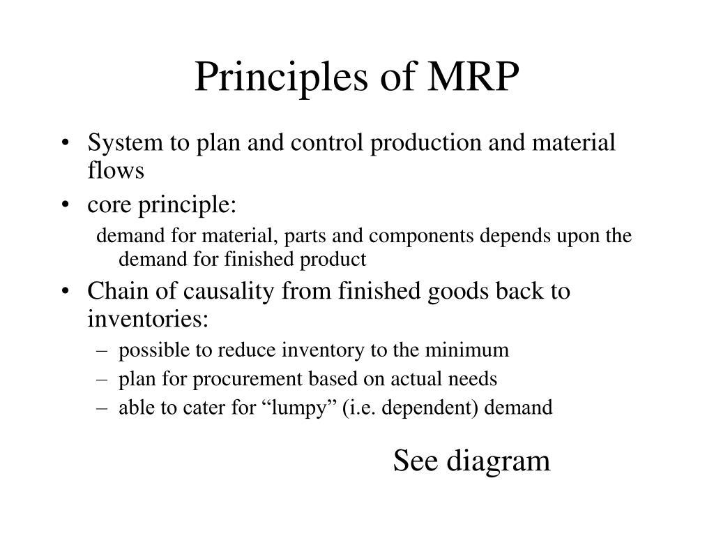 Principles of MRP