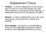 displacement theory33