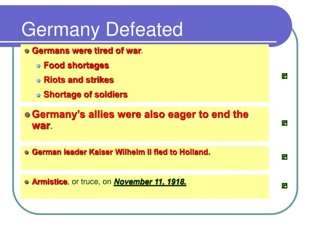 Germany Defeated