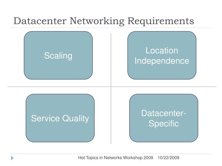 Datacenter networking requirements