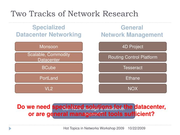 Two tracks of network research