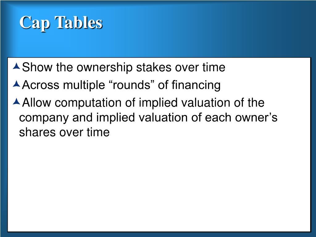 Cap Tables