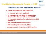 institute research funds irf20