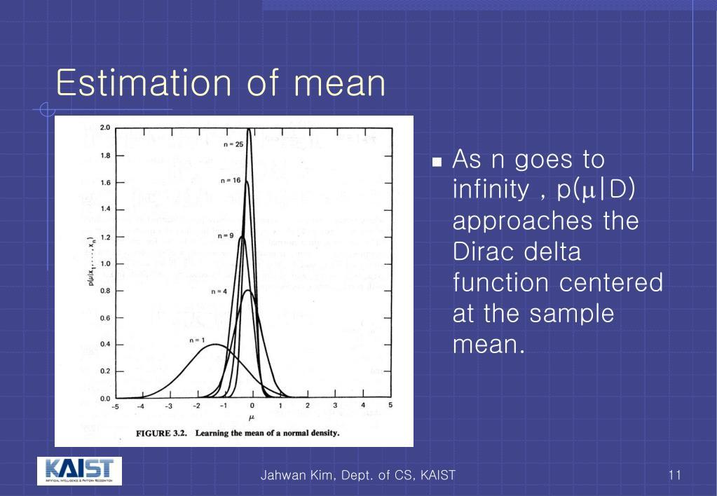 Estimation of mean