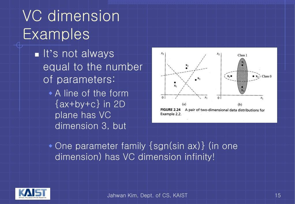 VC dimension
