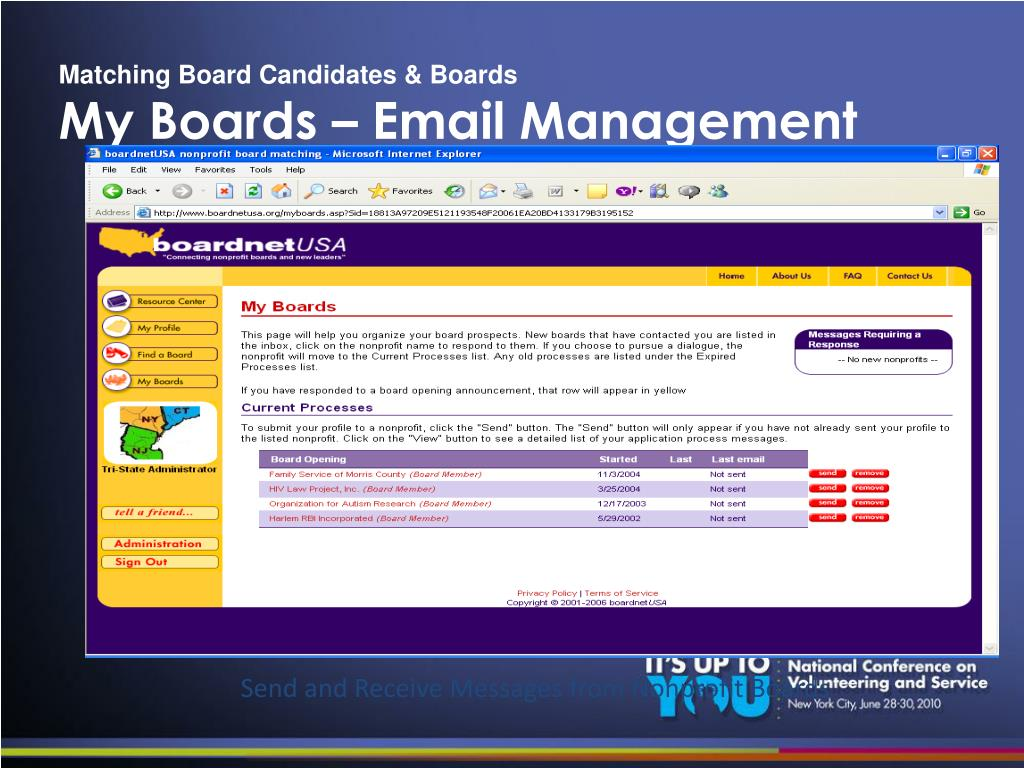 Matching Board Candidates & Boards