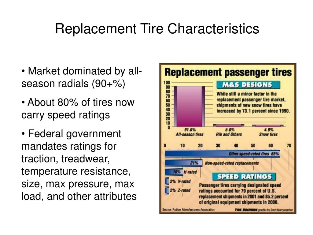 Replacement Tire Characteristics
